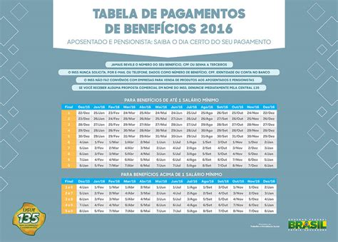 Calendario Inss 2015 Search Results For Pis 2016 Calendario De Pagamento