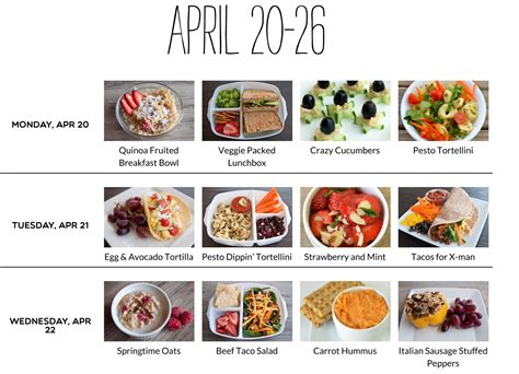 image gallery meal planning ideas meal planning basics healthy ideas for kids