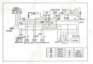 peace sports 110cc 4 wheeler wiring diagram 50cc gas scooter engine diagram elsavadorla