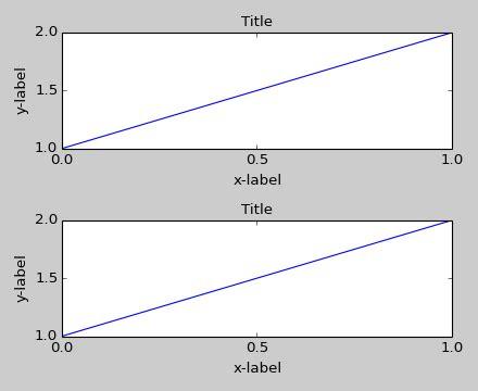 matplotlib layout guide tight layout guide matplotlib 1 3 1 documentation