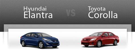 2014 hyundai elantra vs 2014 toyota corolla autos post