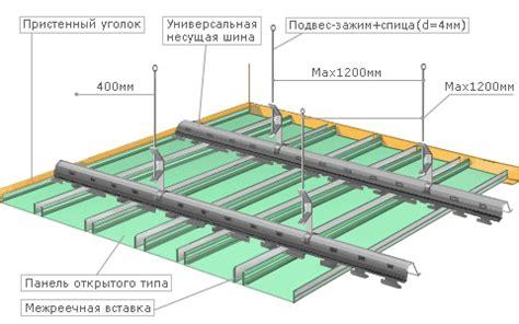 ossature plafond suspendu 224 niort tout travaux de batiment