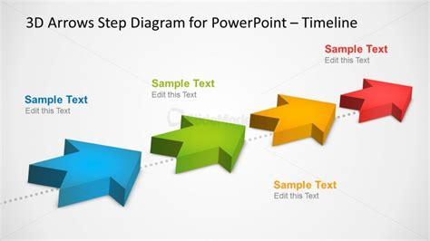milestone powerpoint template powerpoint milestone template 4 milestones timeline