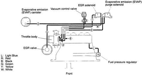 car engine manuals 2003 kia optima transmission control kia optima 1 8 2000 auto images and specification