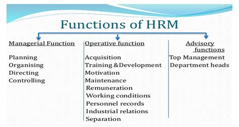 What Is The Purpose Of The Department Of Interior by Unit 18 Human Resource Management Assignment Morrisons Hnd