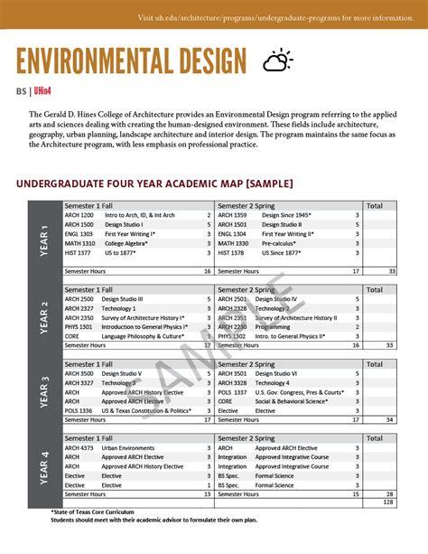 Environmental Design Program | educational programs in energy university of houston