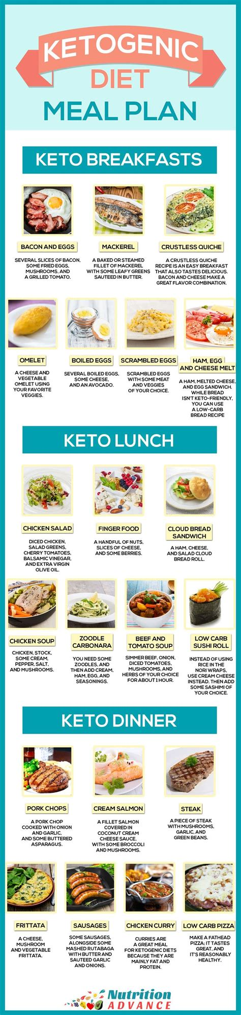 Top 7 Most Talked About Diet Plans by Best 25 Diet Plan Ideas On Diet Plans To