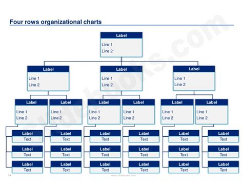editable organisational chart