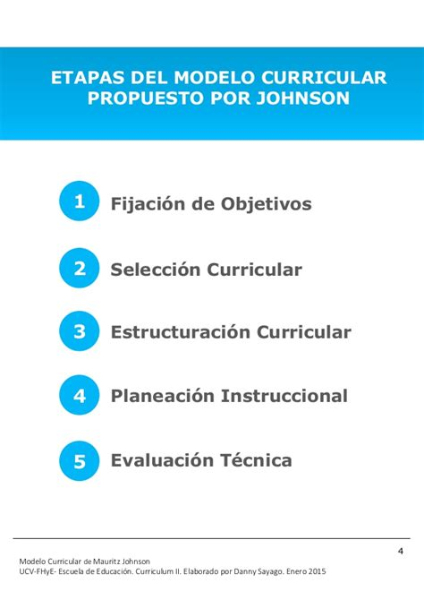 Modelo Curricular De Johnson Modelo Curricular De Mauritz Johnson