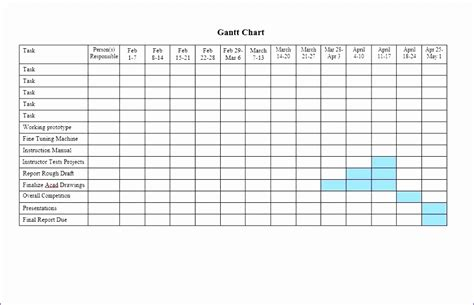 8 Free Construction Estimate Template Excel Exceltemplates Exceltemplates Construction Gantt Chart Excel Template
