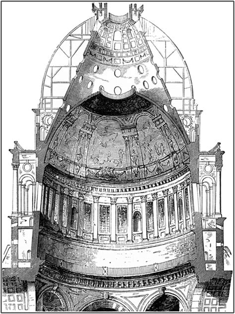 domed section of a church bell s cathedrals the cathedral church of st paul by