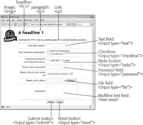 html page sections dreamweaver behaviors dreamweaver cs5 the missing