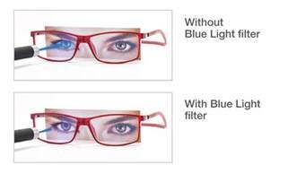 light filter eyenak anti glare lenses vs blue light filter lenses
