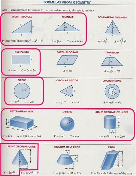 how to memorize formulas in mathematics book 2 trigonometry books 1000 images about geometry on september 2014