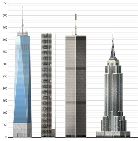 432 park avenue floor size 432 park avenue skyscraper thinnest tallest and