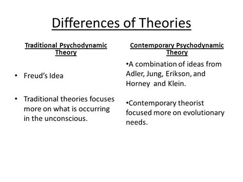 contemporary evolutionary theory psychodynamic theories presentation ppt