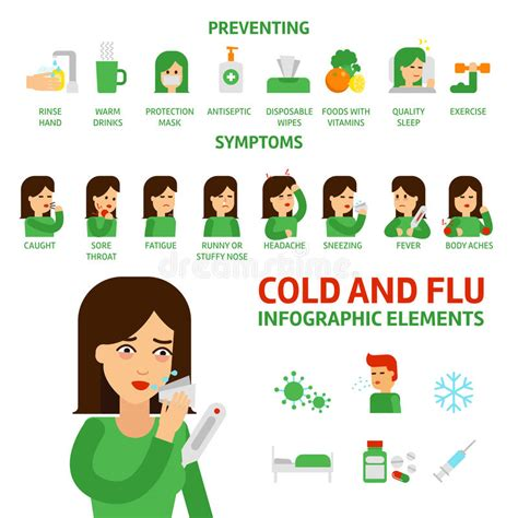 7 Tips On Preventing The Common Cold by Flu And Common Cold Infographic Elements Stock Vector