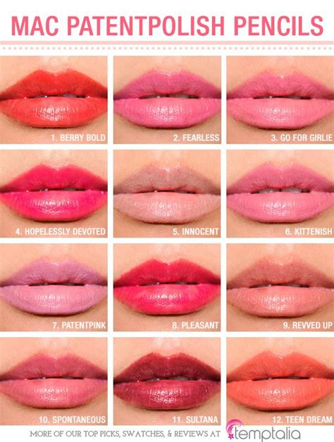 The New Lipwent Searching The Nordstrom Co up mac patentpolish lip pencils thoughts