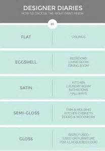 kitchen cabinet paint semi gloss or satin 25 best ideas about high gloss paint on