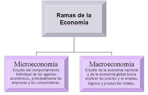 preguntas basicas de microeconomia doctrinas economicas doctrinas econ 211 micas preguntas