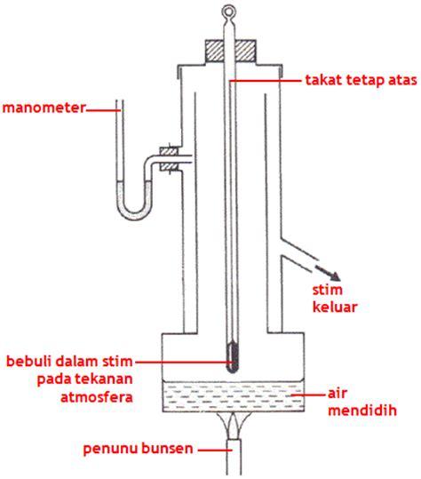 Termometer Merkuri fizik 4 5 skala suhu