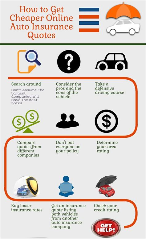 Top 25 ideas about Car Insurance on Pinterest   Car