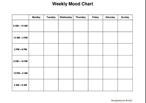 depression mood worksheets depression mood worksheets newhairstylesformen2014 com