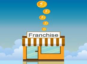 franchise marketing budgets dominated by digital