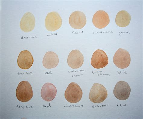 how to make skin color how to paint realistic skin tones in watercolor