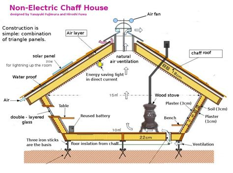 non electric ventilation fans atelier non electric insideflows