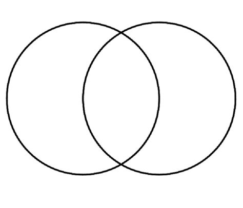 venn diagram organizer venn diagram graphic organizer 28 images best photos of venn diagram with lines template