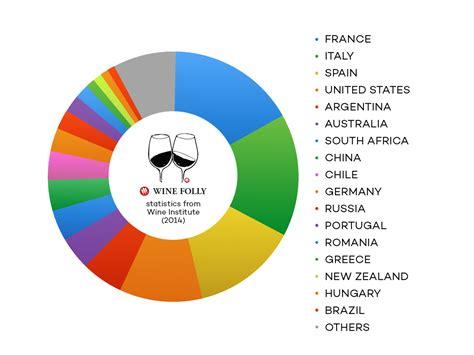 best wine regions top 10 wine regions of the world wine folly