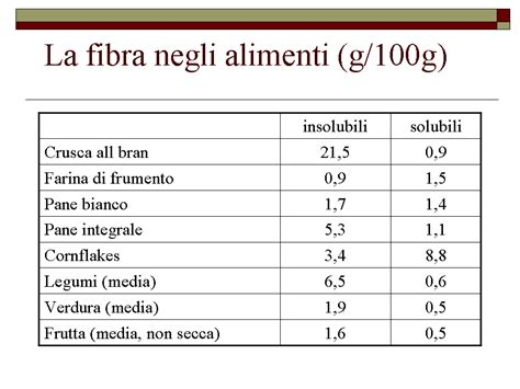 fibra alimentare la fibra alimentare dott mauro basilico