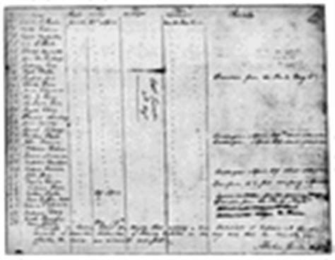 Muster List Definition Muster Rolls Definition Of Muster Rolls By The Free