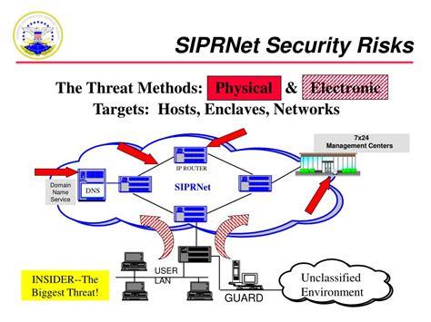 disn data networks secret internet protocol router