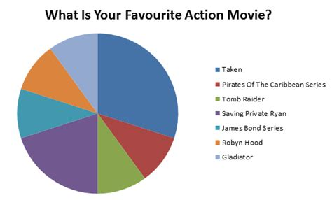 action film questionnaire ellie mitchell 6134 as film project research target