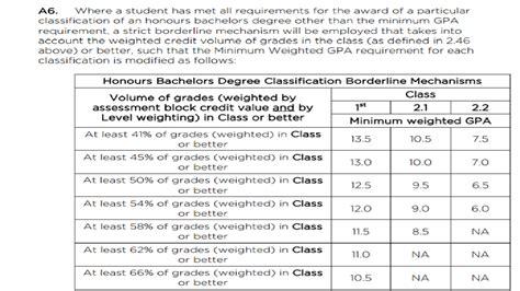 honours degree classification tolg jcmanagement co