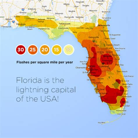 tallahassee fan and lighting thunderstorms and lightning florida climate