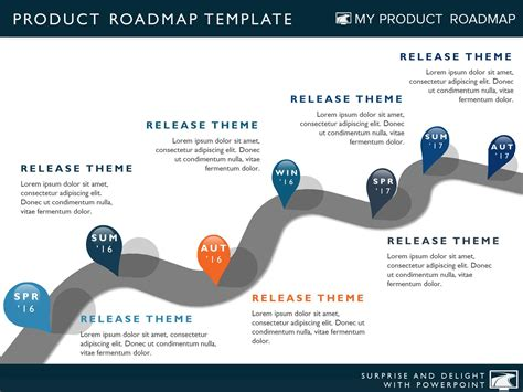 Seven Phase It Timeline Roadmapping Powerpoint Template Product Roadmap Powerpoint Template