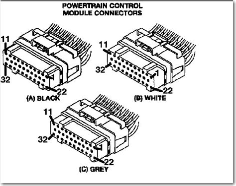 2000 dodge ram 1500 pcm wiring diagram image collections