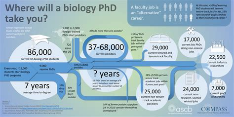 Does Phd Better Than Mba by Hyman Lab Max Planck Institute Of Molecular Cell Biology