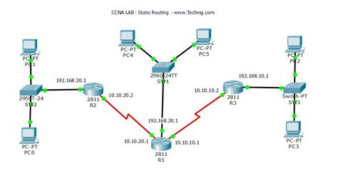 cisco packet tracer tutorial good for ccna ccna 2 packet tracer instructor manual textbooks