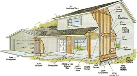 is it cheaper to build a house impressive cheap to build house plans 13 how to build a earthquake resistant house