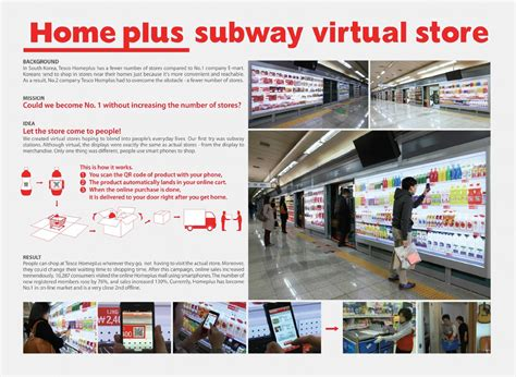Home Plus by Homeplus Subway Store Ads Of The World