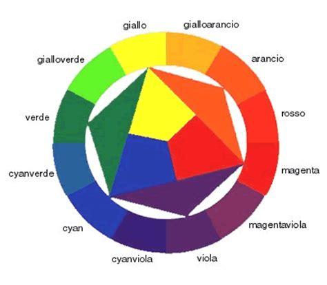 tavola colori primari e secondari la teoria colore