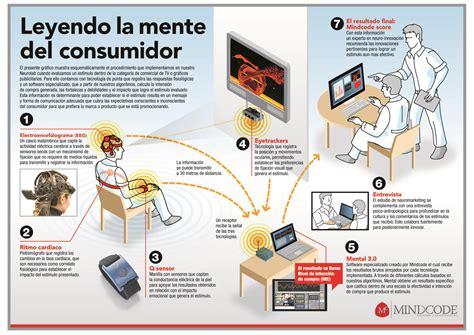 jurgen klaric costa rica 2018 infograf 237 a leyendo la mente del consumidor mindcode