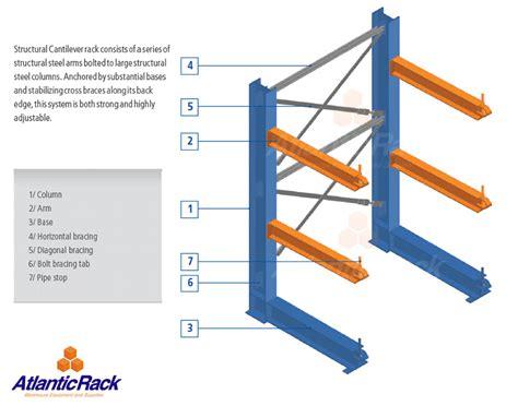 Rack Parts by Cantilever Rack System Bulk Storage Solution Atlantic Rack