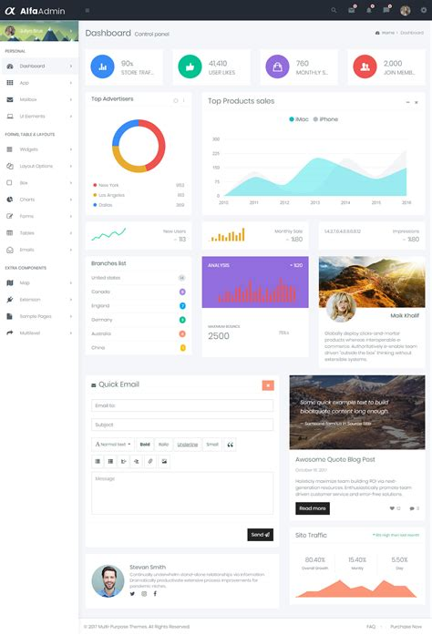 responsive website templates for admin panel 40 best html5 dashboard templates and admin panels 2017
