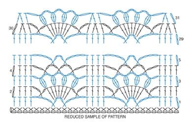 reading crochet diagrams coisas inter crochetstich crochet diagram crochet mi