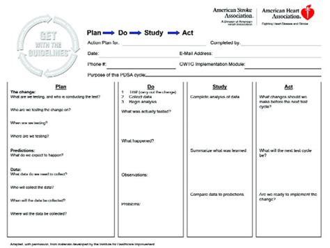 pdsa template plan do study act worksheet